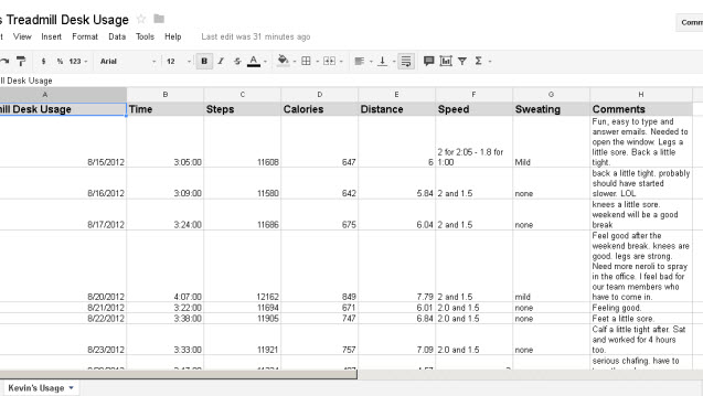 treadmill desk usage spreadsheet