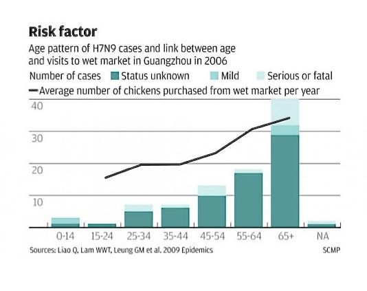 Risk Factor Graphic