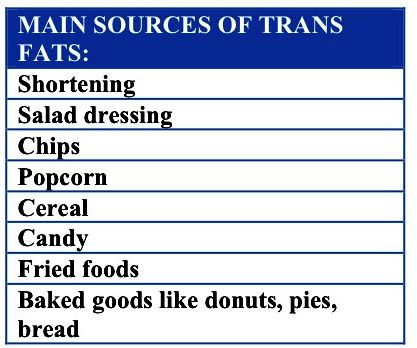 MAIN SOURCES OF TRANS FATS 2